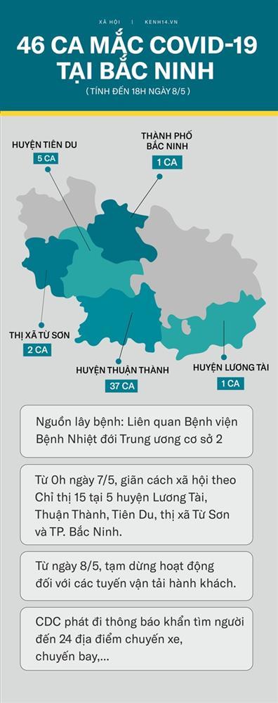 Hà Nội khẩn cấp khuyến cáo sau khi ghi nhận 4 học sinh dương tính liên quan ổ dịch Bắc Ninh-2