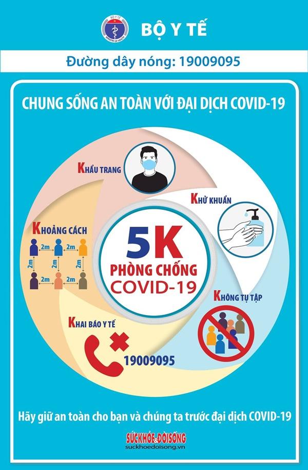 Sáng 11/5, Việt Nam có thêm 28 ca mắc COVID-19 tại BV Bệnh Nhiệt đới TW cơ sở 2-3