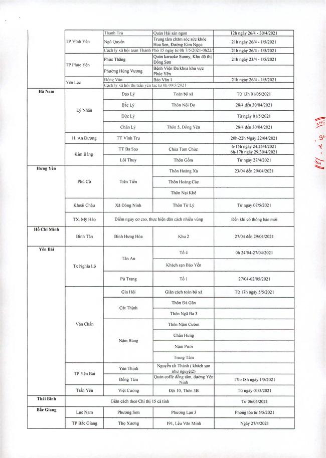 NÓNG: Người từ Hà Nội, Bắc Ninh, Vĩnh Phúc, Đà Nẵng tới Phú Quốc sẽ phải cách ly tập trung 21 ngày-3