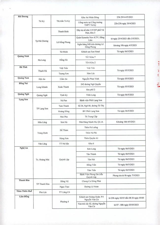NÓNG: Người từ Hà Nội, Bắc Ninh, Vĩnh Phúc, Đà Nẵng tới Phú Quốc sẽ phải cách ly tập trung 21 ngày-4