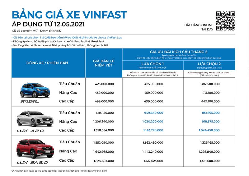 Cơ hội sở hữu Lux A2.0 với từ 851 triệu đồng-1