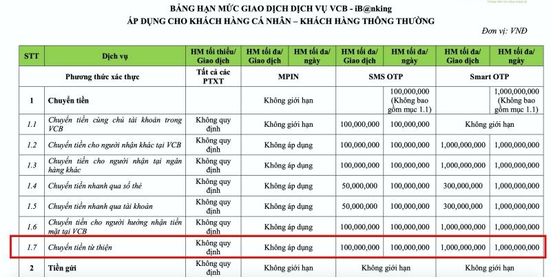 Cộng đồng mạng xôn xao trước nghi vấn bức ảnh Hoài Linh chuyển khoản 14 tỷ đồng là giả-6