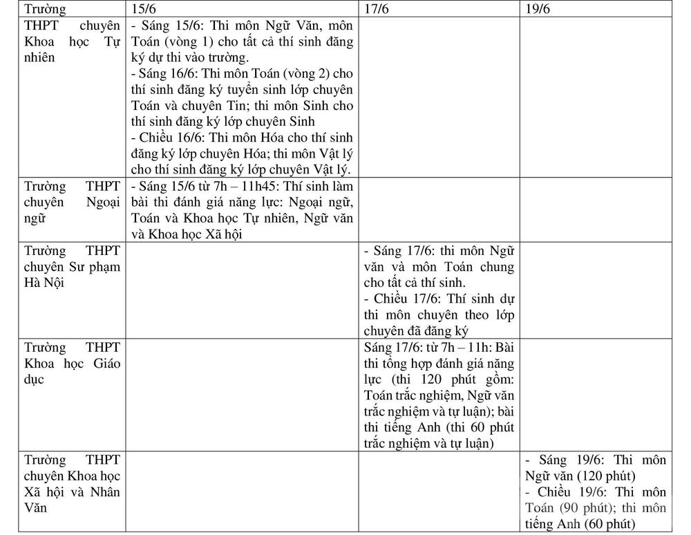 Những trường THPT chuyên nào tại Hà Nội tổ chức thi trùng ngày?-1