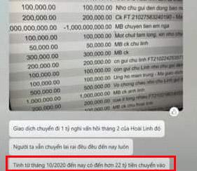 Cư dân mạng xôn xao bảng sao kê được cho là từ tài khoản từ thiện của NS Hoài Linh: Con số thực tế là 22 tỷ đồng?-2