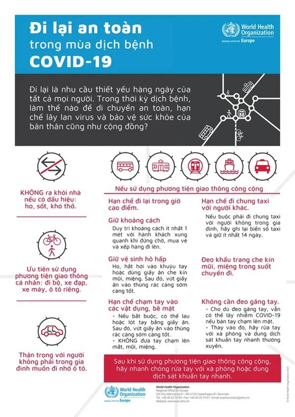 5 việc cần tránh khi sử dụng phương tiện giao thông công cộng trong mùa dịch COVID-19-1
