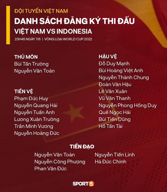 Tuyển thủ Việt Nam nào mặc số áo của Văn Lâm, Hùng Dũng khi đối đầu Indonesia?-3
