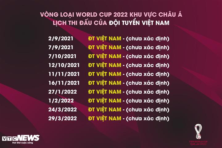 Đội tuyển Việt Nam có lịch thi đấu vòng 3 World Cup vào mùng 1 Tết Âm lịch-1