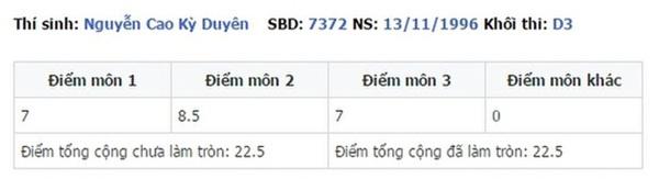 Điểm thi đại học của dàn sao Việt: Sơn Tùng M-TP thủ khoa, Tóc Tiên thủ khoa, riêng 1 Hoa hậu trung bình môn dưới 5 điểm-5