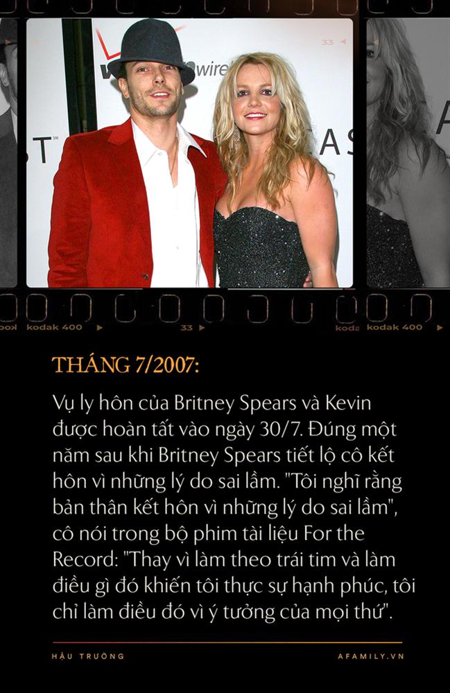 Nhìn lại cột mốc 2007 đen tối cùng cực trong cuộc đời công chúa nhạc Pop Britney Spears-5