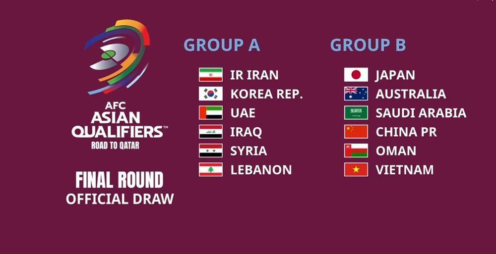 Lịch thi đấu vòng loại thứ 3 World Cup 2022 của tuyển Việt Nam-2