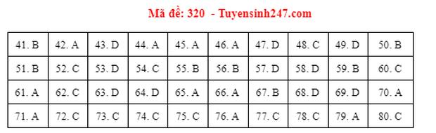 Đáp án đề thi môn Địa lý tốt nghiệp THPT 2021 tất cả các mã đề-4