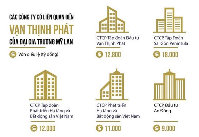 Bà chủ hiện tại của Thuận Kiều Plaza: Sở hữu khối tài sản ngang ngửa tỉ phú Phạm Nhật Vượng, bất chấp mọi lời đồn quyết vực dậy 3 tòa chung cư bỏ hoang-6