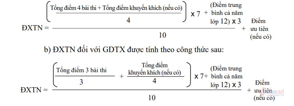 Tra cứu điểm thi tốt nghiệp THPT năm 2021 trên VietNamNet-2