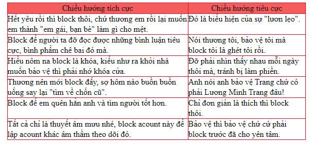 Phát hiện ra khái niệm mới đến từ Vinh Râu respect: Sau ly hôn, bảo vệ chính là block, nhưng block xong lại làm gì buồn cười thế kia-4