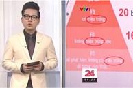 VTV để lọt lỗi chính tả cơ bản khi lên sóng