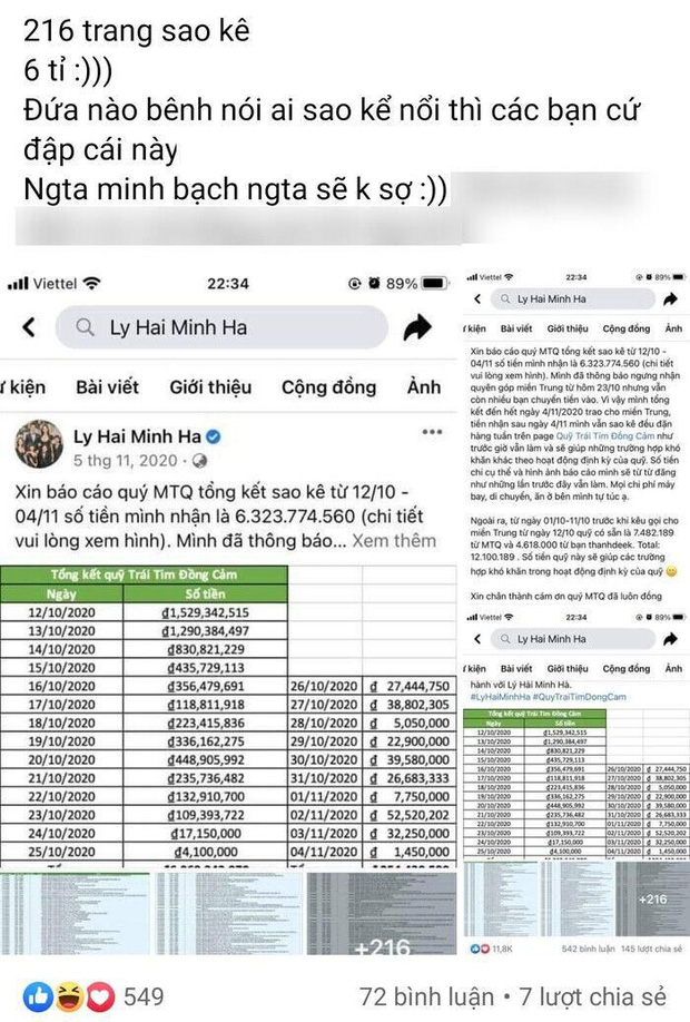 Dân mạng nói không cần sao kê 6 tỷ tiền từ thiện thành 216 trang, vợ chồng Lý Hải - Minh Hà có phản ứng phải nể phục!-2