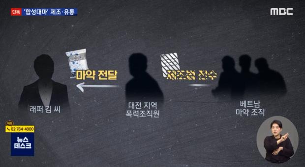 Cảnh sát bắt khẩn 1 sao Hàn và 1 người Việt vì tội buôn ma túy từ đường dây Việt Nam, tịch thu 7kg chất gây nghiện trị giá 34 tỷ đồng-5
