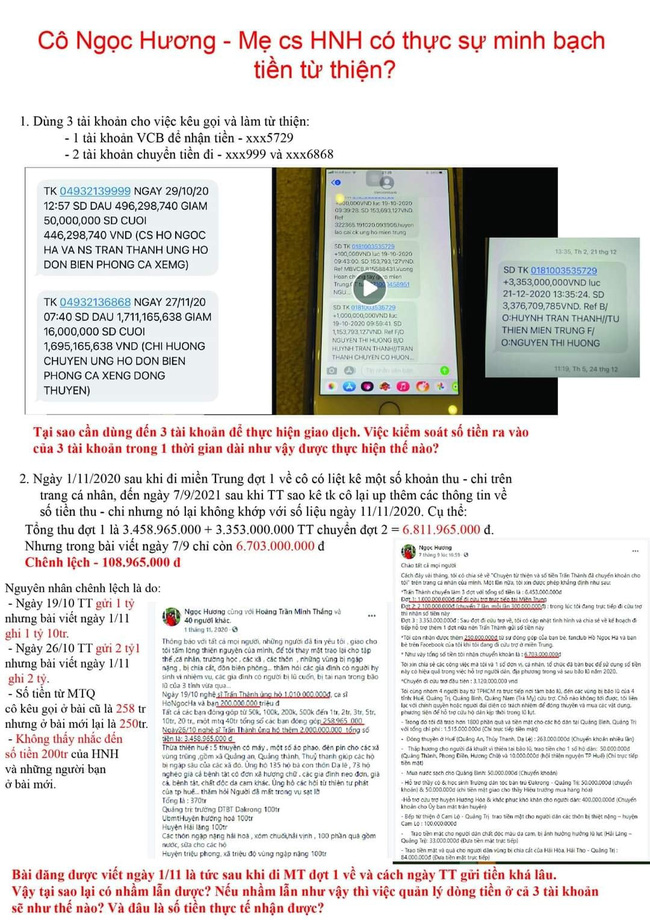 Xuất hiện loạt chi tiết nghi vấn trong sao kê từ thiện của mẹ Hồ Ngọc Hà: Dùng 3 số tài khoản luân chuyển tiền, giải ngân chậm 8 tháng?-1