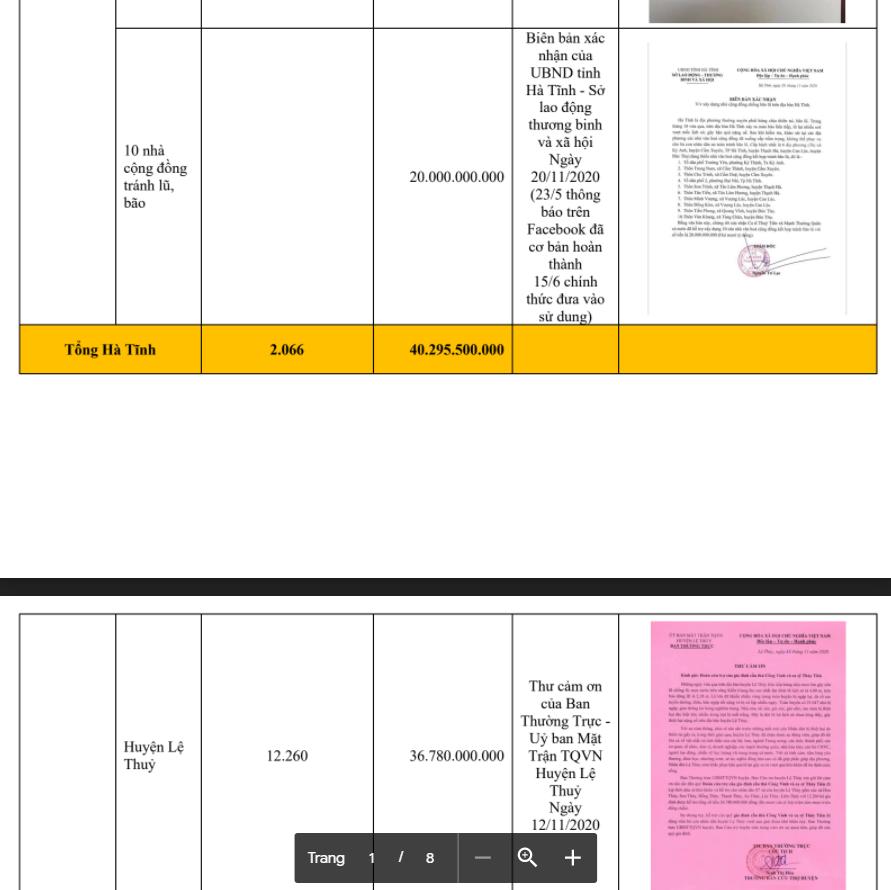 Trọn vẹn bảng kê khai các khoản chi trong chuyến từ thiện miền Trung lũ lụt năm 2020 của Thủy Tiên-20