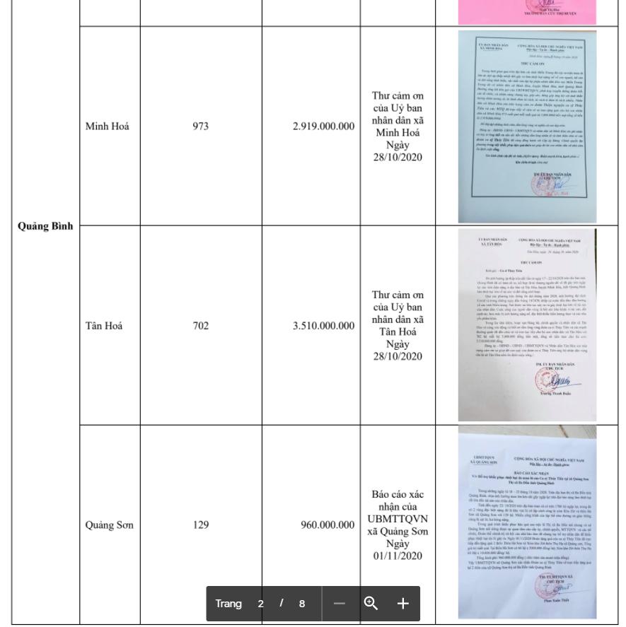 Trọn vẹn bảng kê khai các khoản chi trong chuyến từ thiện miền Trung lũ lụt năm 2020 của Thủy Tiên-21
