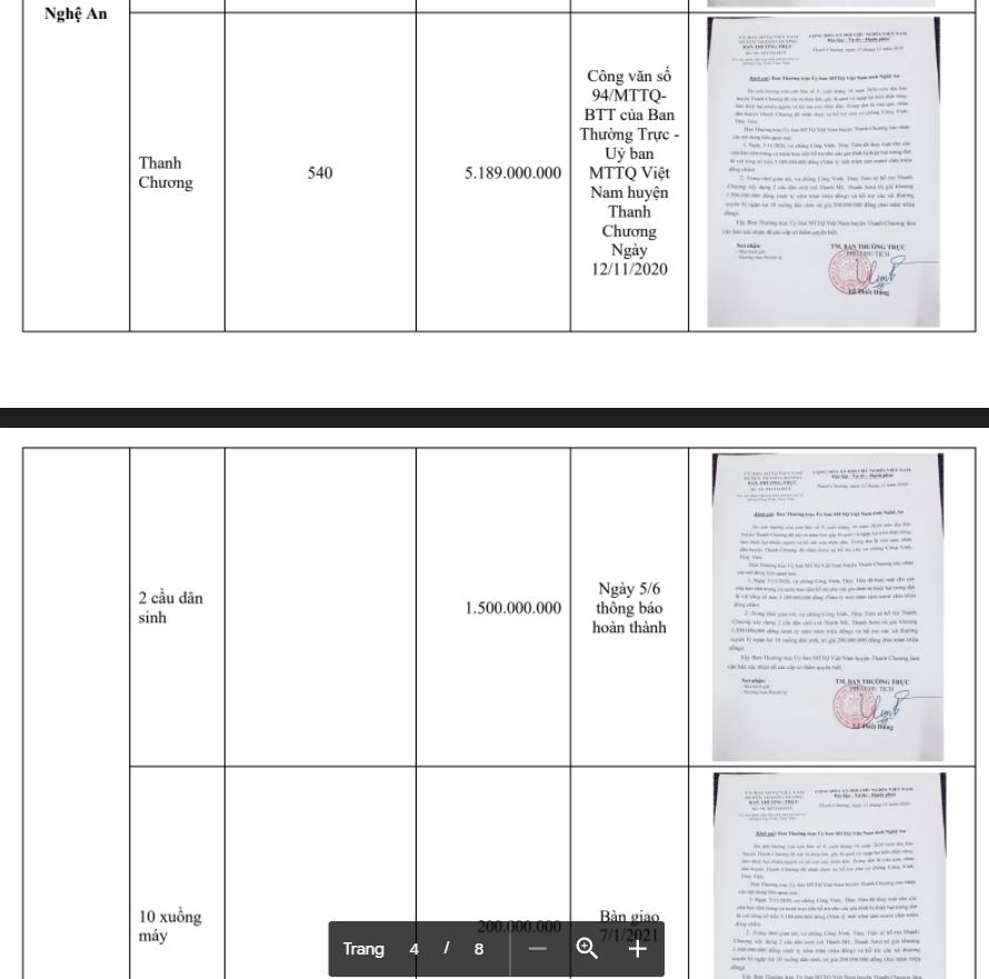 Trọn vẹn bảng kê khai các khoản chi trong chuyến từ thiện miền Trung lũ lụt năm 2020 của Thủy Tiên-23