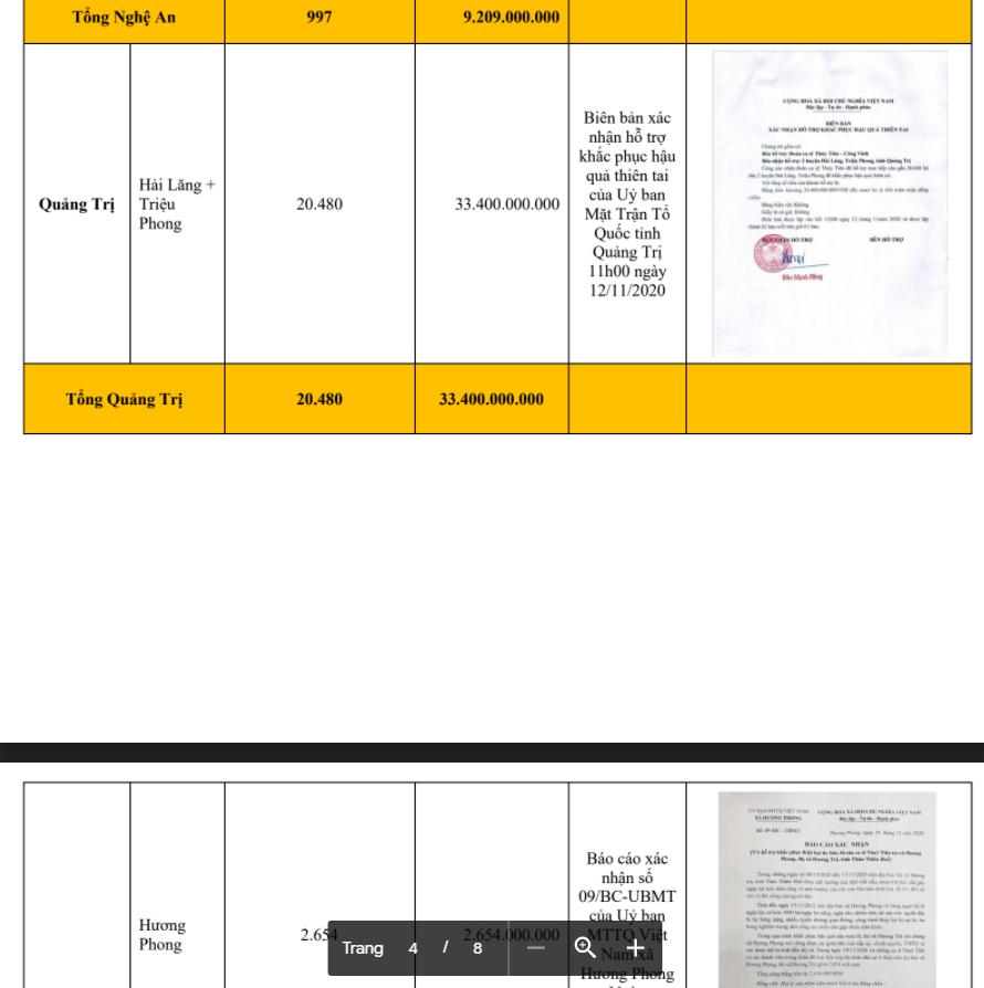 Trọn vẹn bảng kê khai các khoản chi trong chuyến từ thiện miền Trung lũ lụt năm 2020 của Thủy Tiên-24