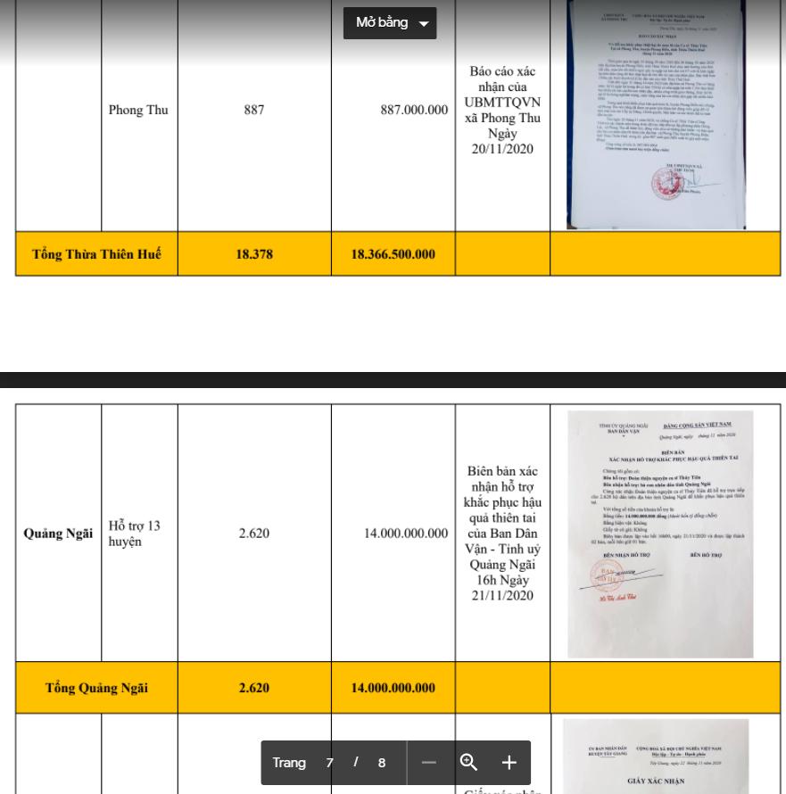 Trọn vẹn bảng kê khai các khoản chi trong chuyến từ thiện miền Trung lũ lụt năm 2020 của Thủy Tiên-27