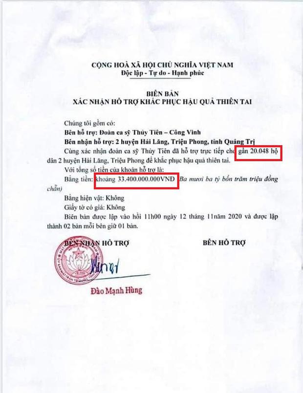 Chính quyền địa phương lên tiếng về những điểm bất thường trong loạt giấy tờ của vợ chồng Thuỷ Tiên, Công Vinh-2