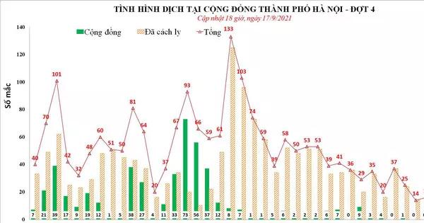 12 người ở Hà Nội phát hiện mắc COVID-19 trong ngày-1