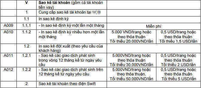 Vợ chồng Thủy Tiên chi tiền khủng trả phí sao kê tài khoản?-3