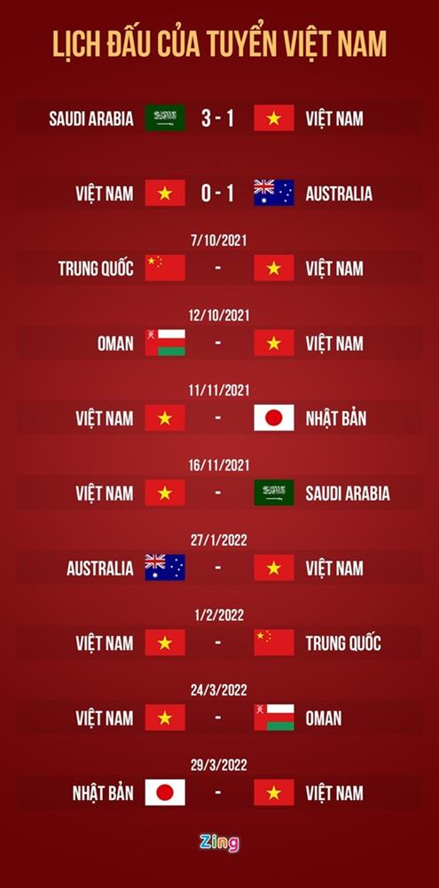 Hải Phòng quyết tâm tổ chức trận tuyển Việt Nam gặp Trung Quốc-2