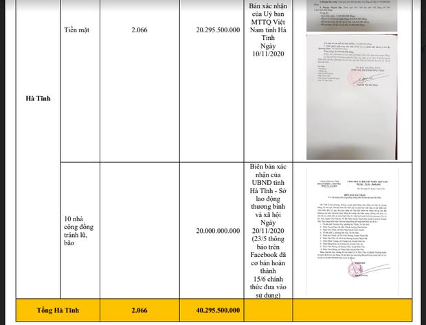 Chính quyền Hà Tĩnh xác nhận đã nhận hơn 40 tỷ đồng từ tiền Thuỷ Tiên quyên góp, so với sao kê liệu có trùng khớp?-5