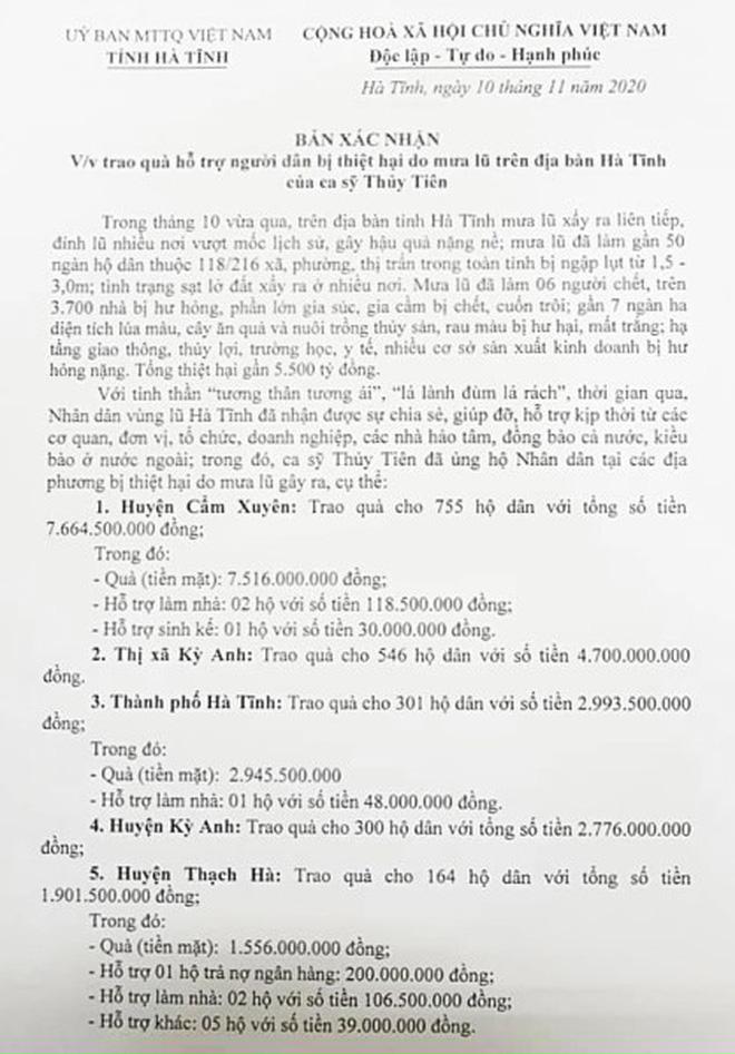 Chính quyền Hà Tĩnh xác nhận đã nhận hơn 40 tỷ đồng từ tiền Thuỷ Tiên quyên góp, so với sao kê liệu có trùng khớp?-2
